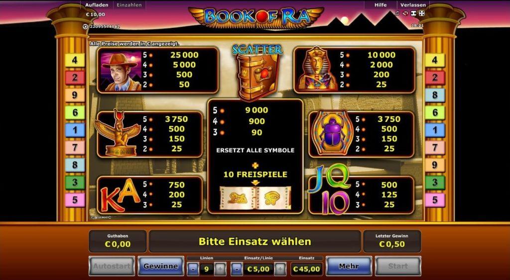 Symbole des Book of Ra Spielautomaten