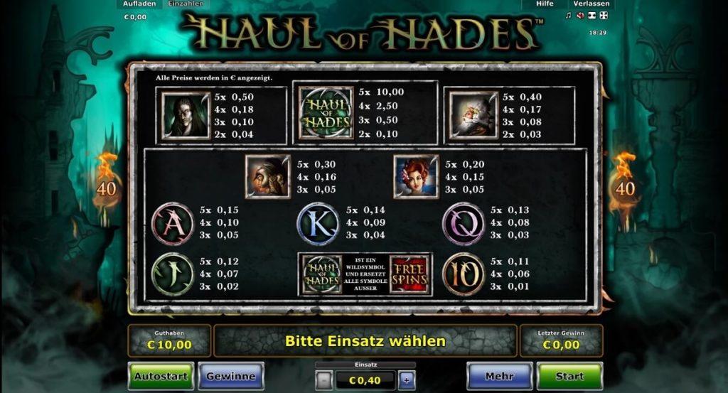 Symbole bei Haul of Hades
